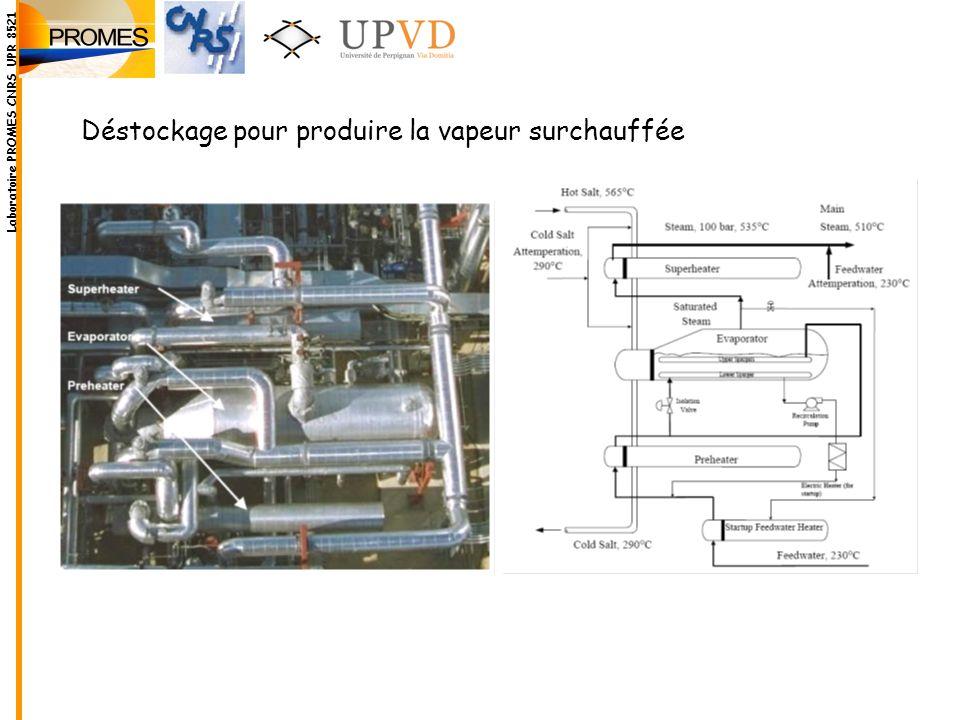 Déstockage pour produire la vapeur surchauffée