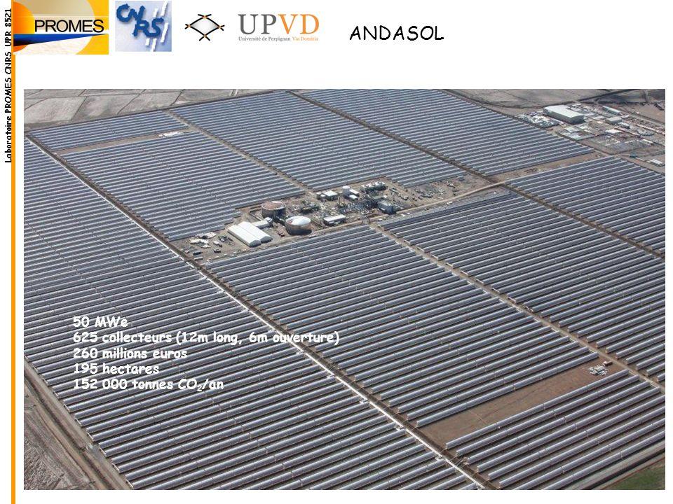 Laboratoire PROMES CNRS UPR 8521 ANDASOL 50 MWe 625 collecteurs (12m long, 6m ouverture) 260 millions euros 195 hectares 152 000 tonnes CO 2 /an
