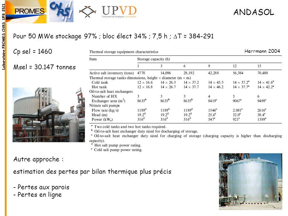 Laboratoire PROMES CNRS UPR 8521 ANDASOL Pour 50 MWe stockage 97% ; bloc élect 34% ; 7,5 h ; T = 384-291 Cp sel = 1460 Msel = 30.147 tonnes Autre appr