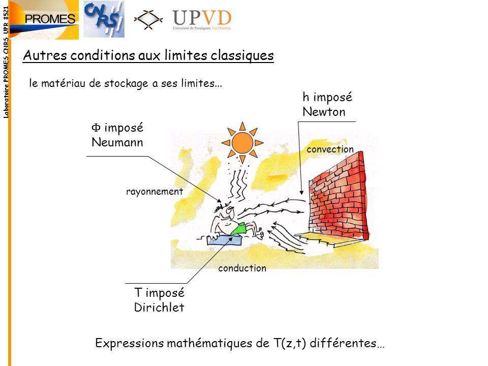 Autres conditions aux limites classiques imposé Neumann h imposé Newton T imposé Dirichlet rayonnement conduction convection Expressions mathématiques