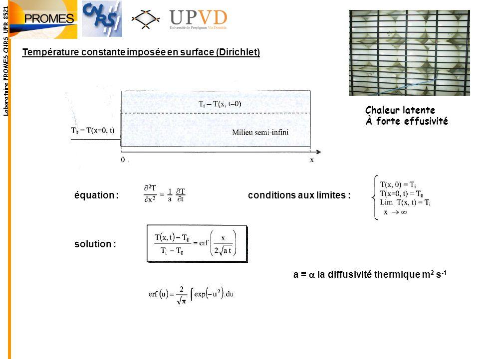 Température constante imposée en surface (Dirichlet) a = la diffusivité thermique m 2 s -1 solution : équation :conditions aux limites : Laboratoire P