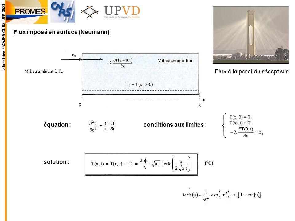 Flux imposé en surface (Neumann) équation :conditions aux limites : solution : Laboratoire PROMES CNRS UPR 8521 Flux à la paroi du récepteur