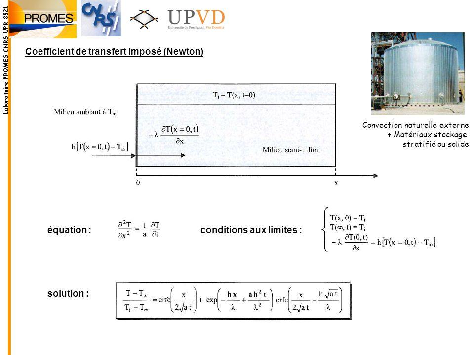 Coefficient de transfert imposé (Newton) équation :conditions aux limites : solution : Laboratoire PROMES CNRS UPR 8521 Convection naturelle externe +