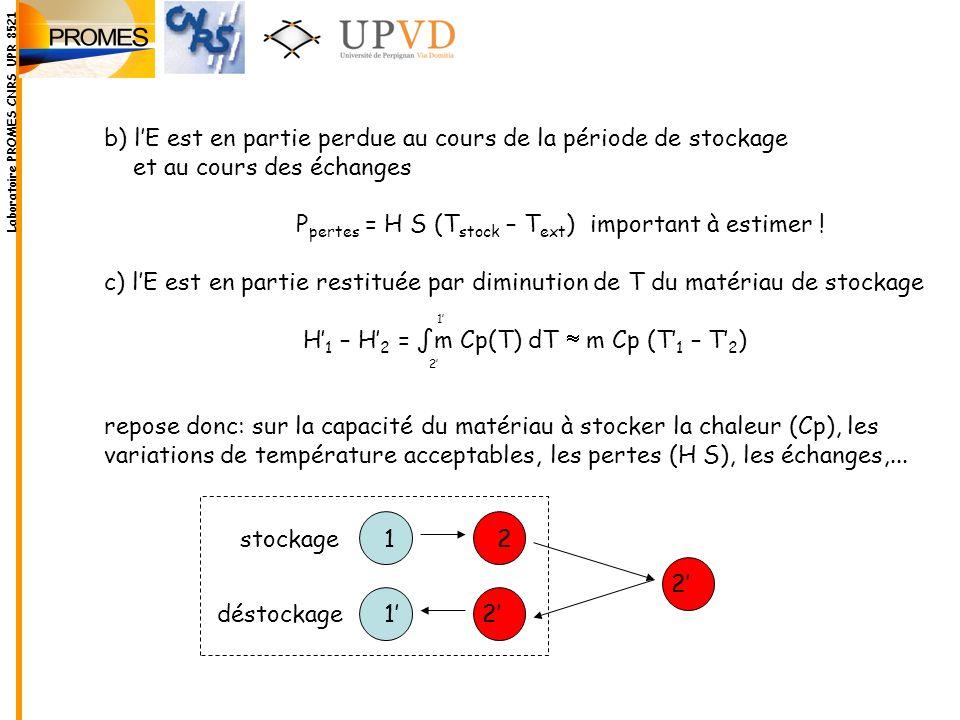b) lE est en partie perdue au cours de la période de stockage et au cours des échanges P pertes = H S (T stock – T ext ) important à estimer ! c) lE e