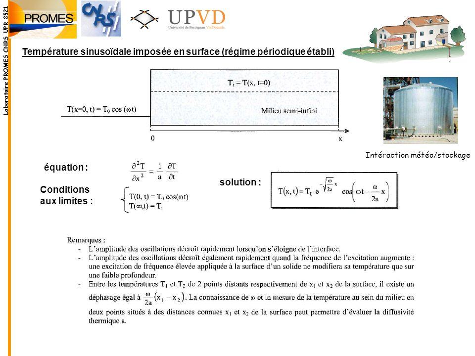 Température sinusoïdale imposée en surface (régime périodique établi) équation : Conditions aux limites : solution : Laboratoire PROMES CNRS UPR 8521