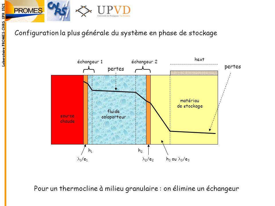Configuration la plus générale du système en phase de stockage fluide caloporteur matériau de stockage source chaude échangeur 1échangeur 2 1 /e 1 2 /