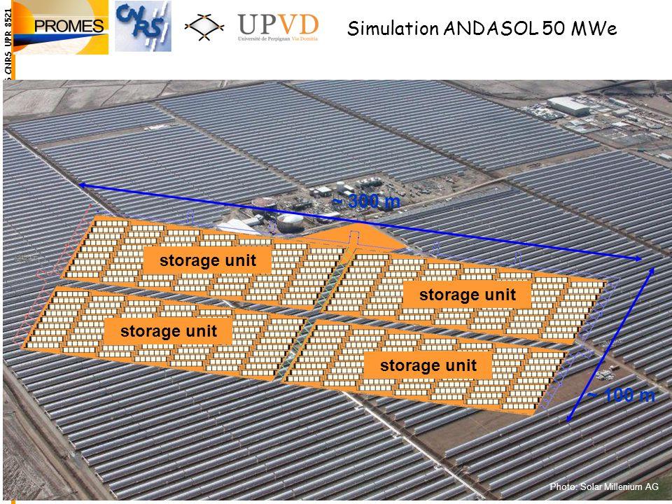 Laboratoire PROMES CNRS UPR 8521 Storage ~ 300 m ~ 100 m storage unit Photo: Solar Millenium AG Simulation ANDASOL 50 MWe