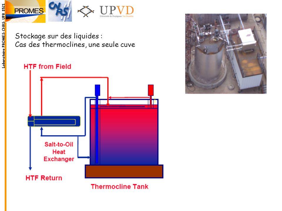 Laboratoire PROMES CNRS UPR 8521 Stockage sur des liquides : Cas des thermoclines, une seule cuve