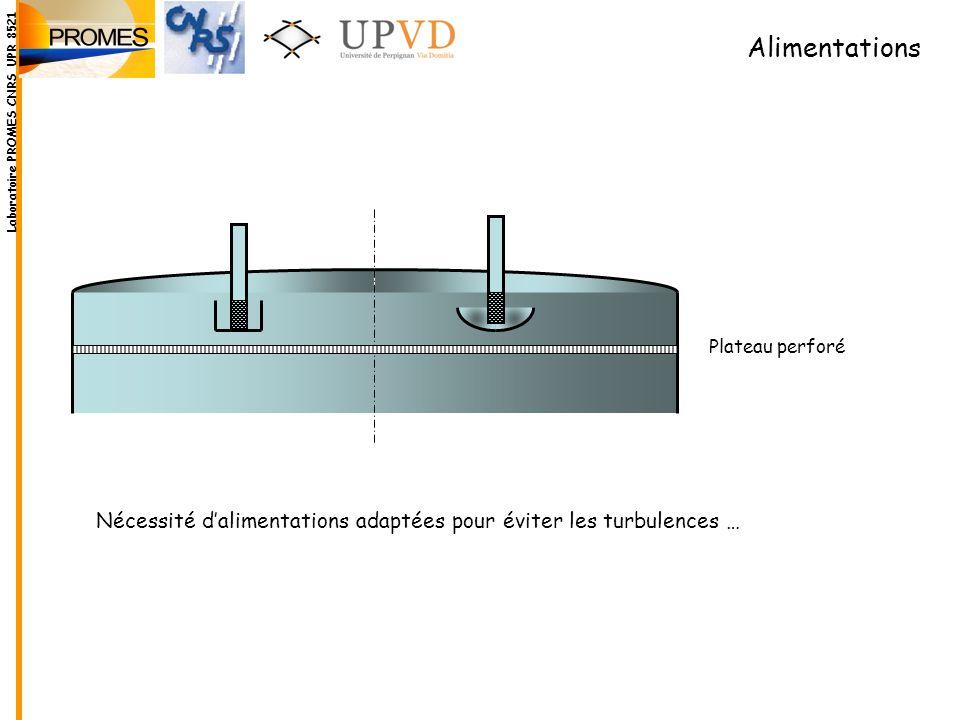 Alimentations Plateau perforé Laboratoire PROMES CNRS UPR 8521 Nécessité dalimentations adaptées pour éviter les turbulences …