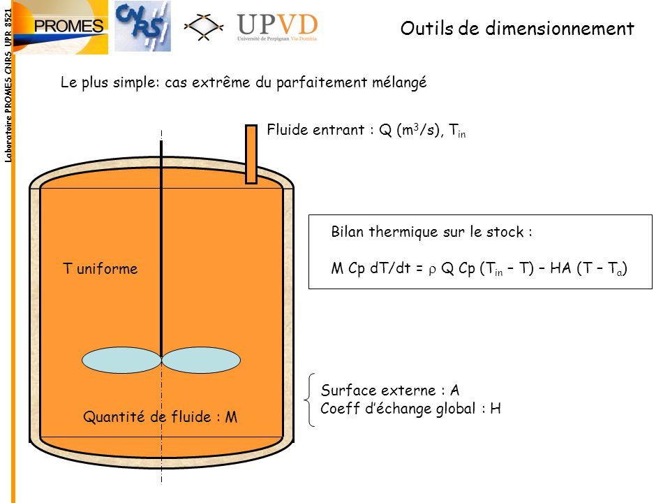 Outils de dimensionnement Le plus simple: cas extrême du parfaitement mélangé Bilan thermique sur le stock : M Cp dT/dt = Q Cp (T in – T) – HA (T – T