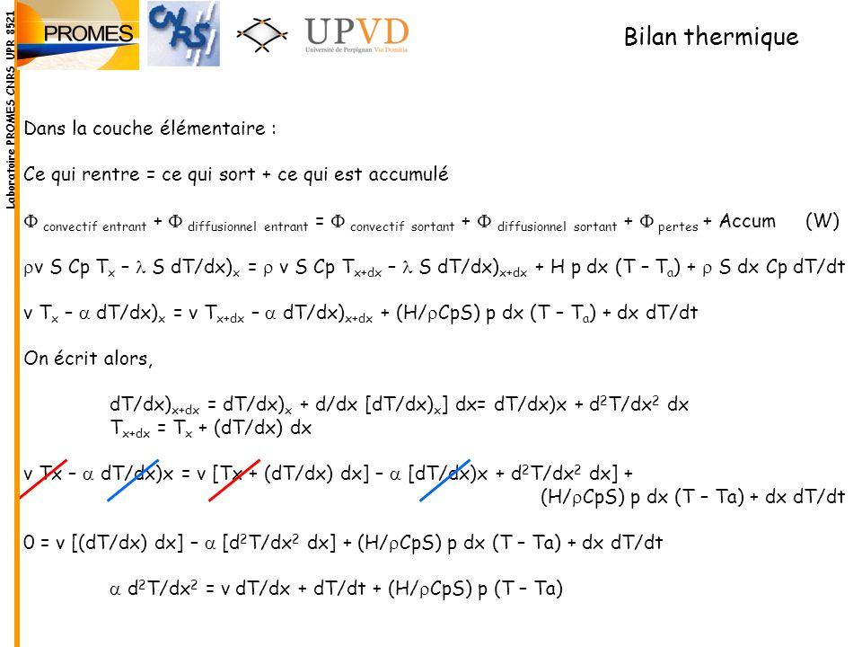 Bilan thermique Dans la couche élémentaire : Ce qui rentre = ce qui sort + ce qui est accumulé convectif entrant + diffusionnel entrant = convectif so