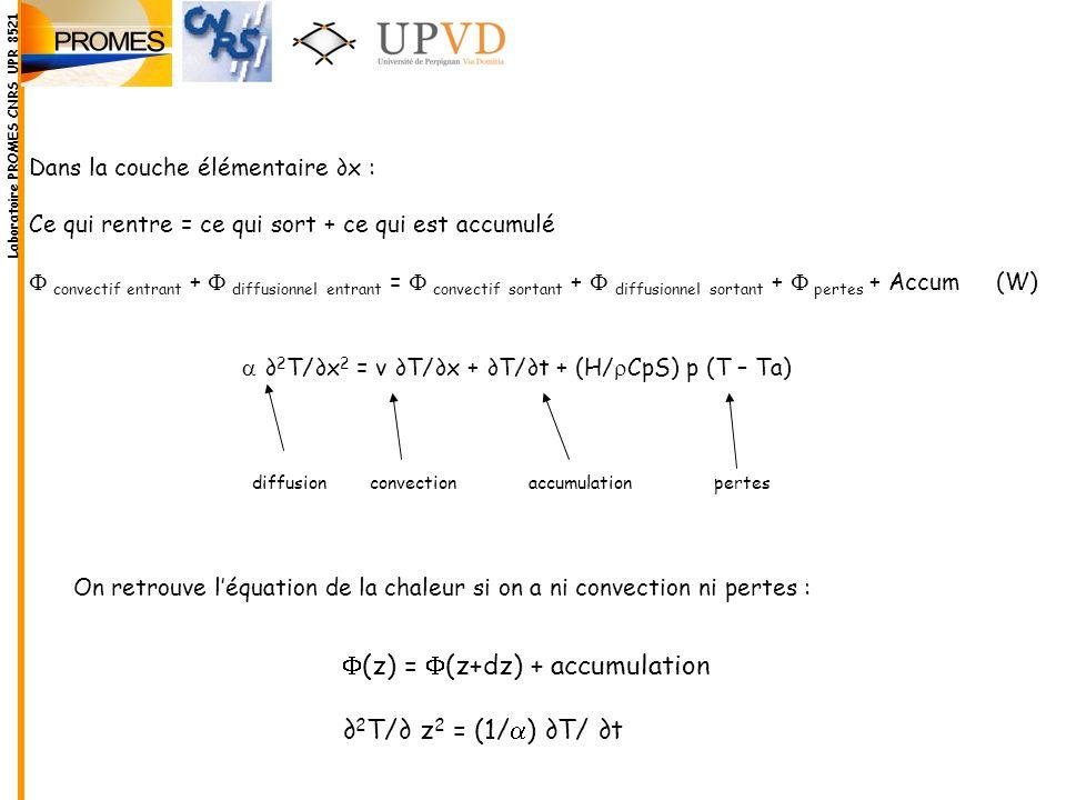 diffusionconvectionaccumulationpertes Dans la couche élémentaire x : Ce qui rentre = ce qui sort + ce qui est accumulé convectif entrant + diffusionne
