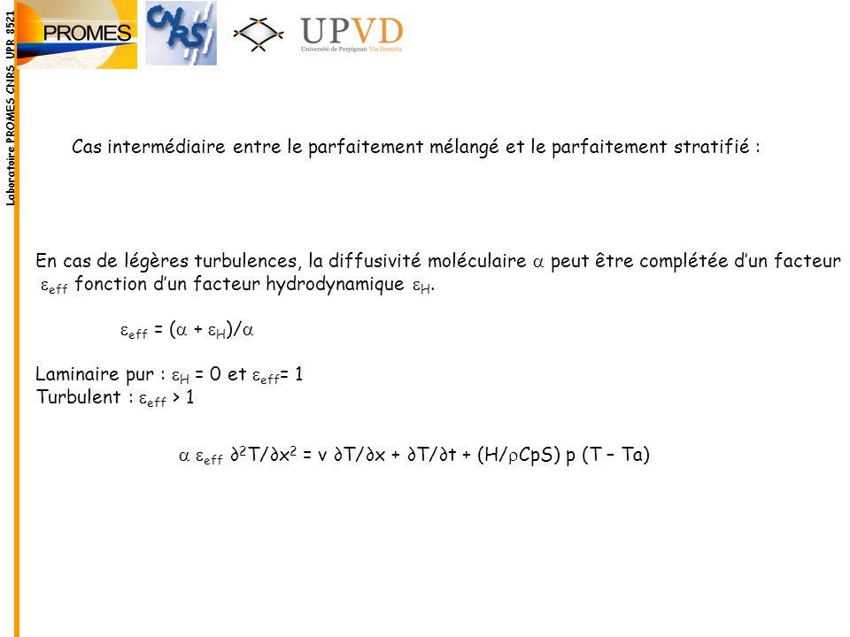 En cas de légères turbulences, la diffusivité moléculaire peut être complétée dun facteur eff fonction dun facteur hydrodynamique H. eff = ( + H )/ La