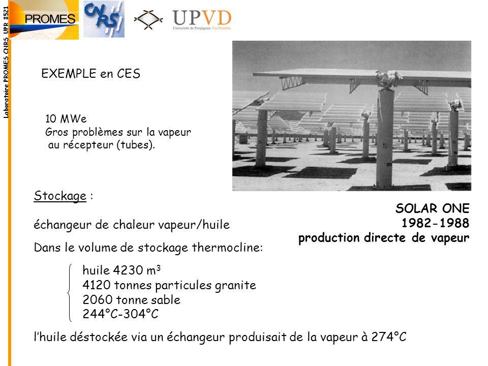 SOLAR ONE 1982-1988 production directe de vapeur Stockage : échangeur de chaleur vapeur/huile Dans le volume de stockage thermocline: huile 4230 m 3 4