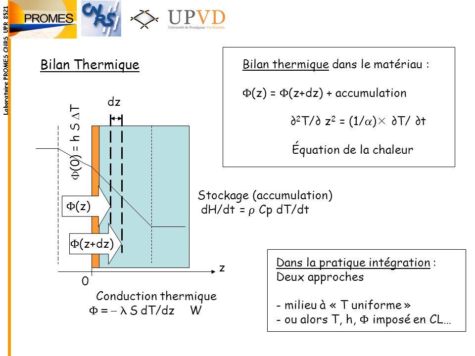 Bilan Thermique dz (z) (z+dz) Bilan thermique dans le matériau : (z) = (z+dz) + accumulation 2 T/ z 2 = (1/ ) T/ t Équation de la chaleur Dans la prat