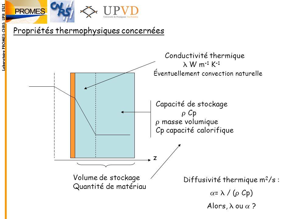 Propriétés thermophysiques concernées Conductivité thermique W m -1 K -1 Capacité de stockage Cp masse volumique Cp capacité calorifique Volume de sto