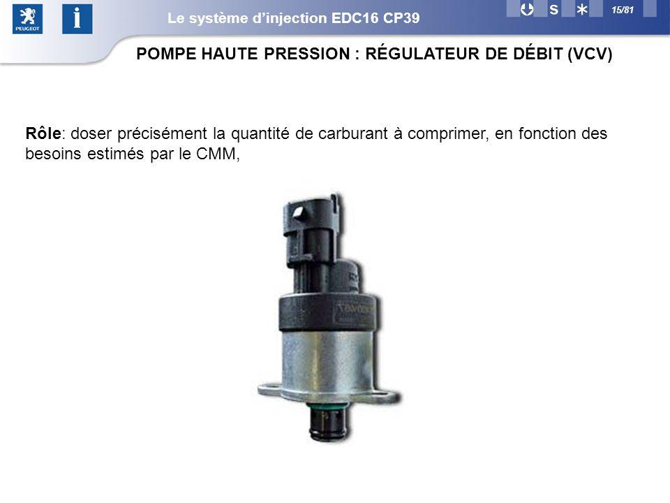 15/81 POMPE HAUTE PRESSION : RÉGULATEUR DE DÉBIT (VCV) Rôle: doser précisément la quantité de carburant à comprimer, en fonction des besoins estimés par le CMM, Le système dinjection EDC16 CP39