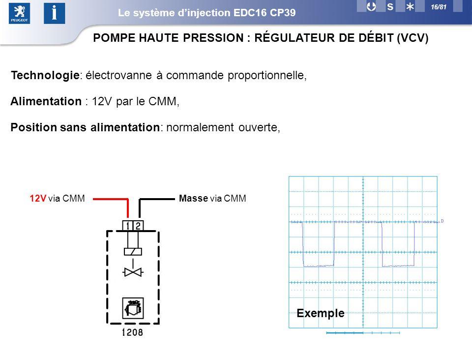 16/81 POMPE HAUTE PRESSION : RÉGULATEUR DE DÉBIT (VCV) Technologie: électrovanne à commande proportionnelle, Alimentation : 12V par le CMM, Position sans alimentation: normalement ouverte, Masse via CMM12V via CMM Exemple Le système dinjection EDC16 CP39