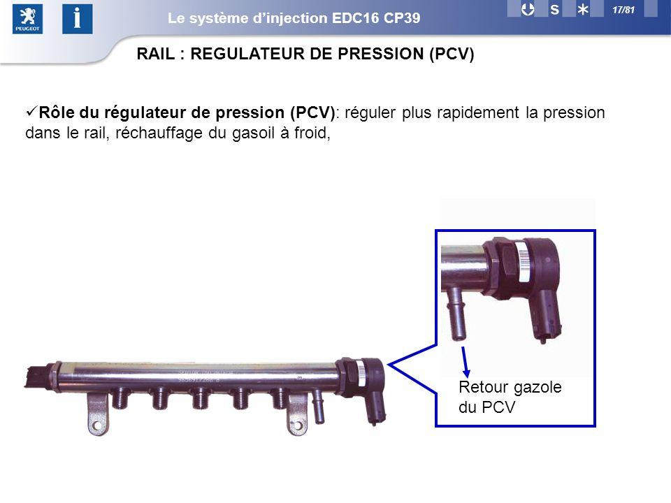 17/81 Retour gazole du PCV RAIL : REGULATEUR DE PRESSION (PCV) Rôle du régulateur de pression (PCV): réguler plus rapidement la pression dans le rail, réchauffage du gasoil à froid, Le système dinjection EDC16 CP39