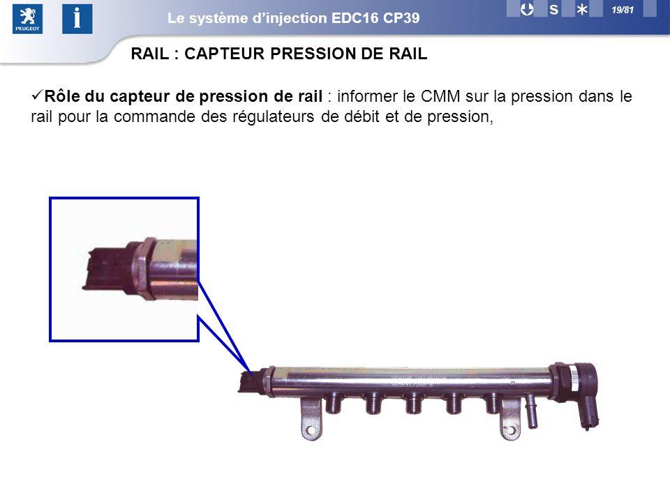 19/81 RAIL : CAPTEUR PRESSION DE RAIL Rôle du capteur de pression de rail : informer le CMM sur la pression dans le rail pour la commande des régulateurs de débit et de pression, Le système dinjection EDC16 CP39