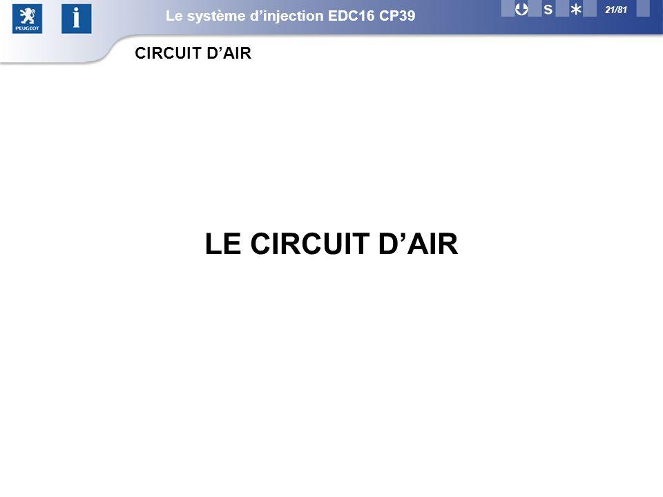 21/81 LE CIRCUIT DAIR CIRCUIT DAIR Le système dinjection EDC16 CP39