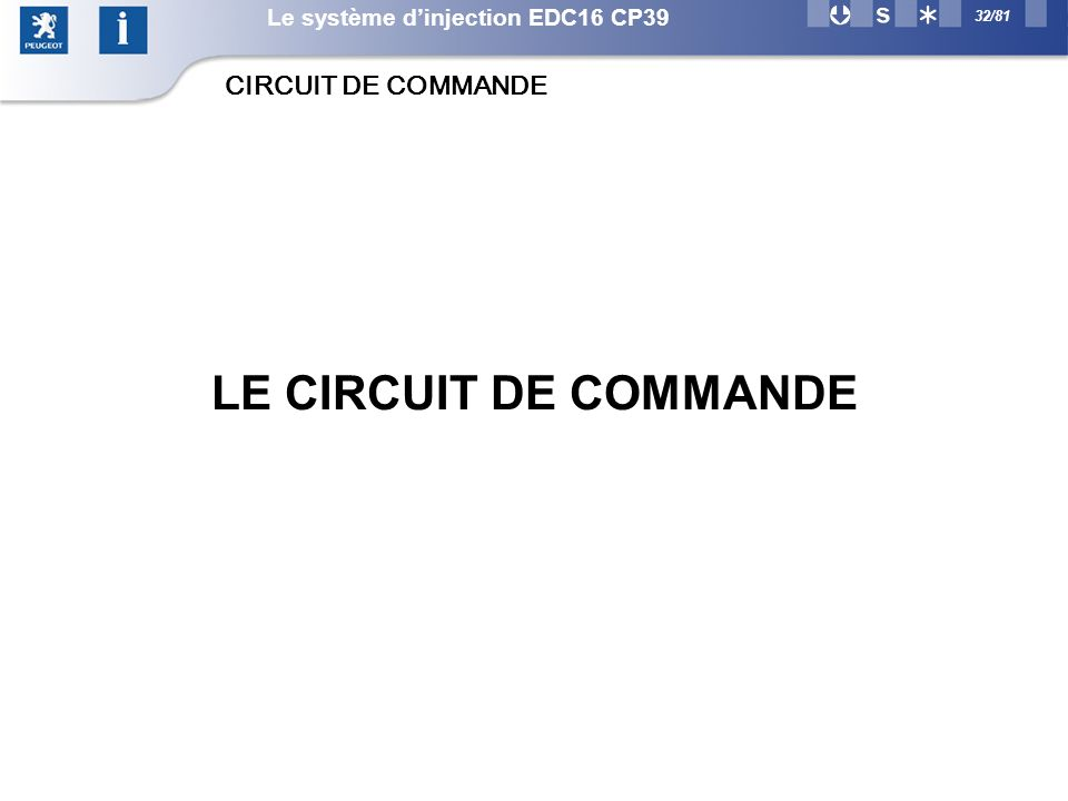 32/81 LE CIRCUIT DE COMMANDE CIRCUIT DE COMMANDE Le système dinjection EDC16 CP39