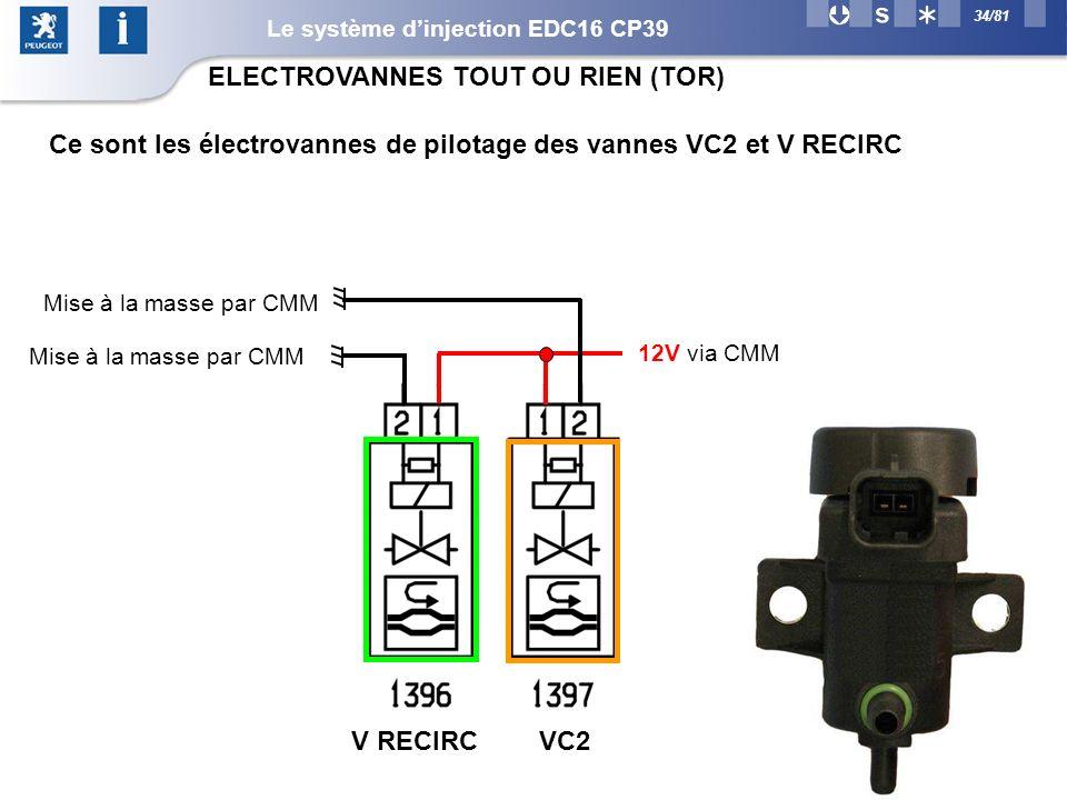 34/81 12V via CMM Mise à la masse par CMM V RECIRCVC2 ELECTROVANNES TOUT OU RIEN (TOR) Ce sont les électrovannes de pilotage des vannes VC2 et V RECIRC Le système dinjection EDC16 CP39