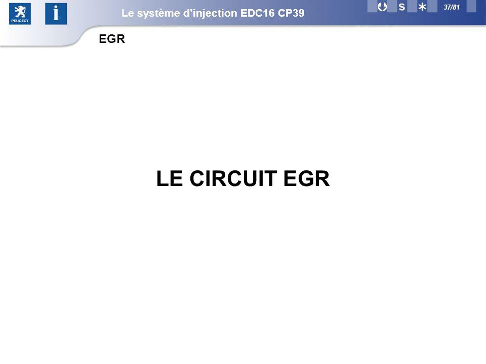 37/81 LE CIRCUIT EGR EGR Le système dinjection EDC16 CP39