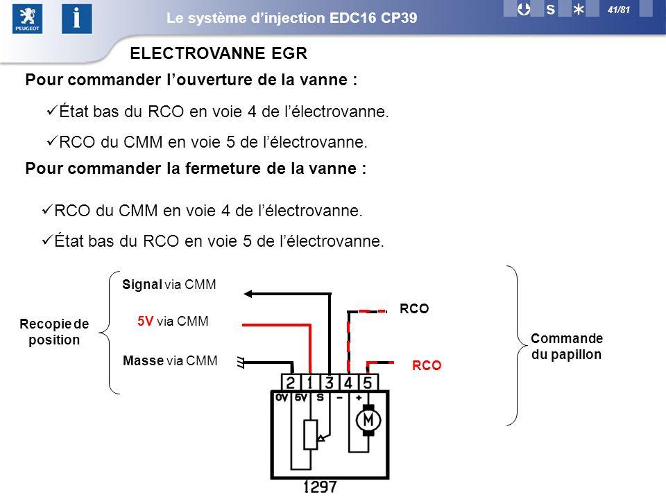 41/81 ELECTROVANNE EGR État bas du RCO en voie 4 de lélectrovanne.