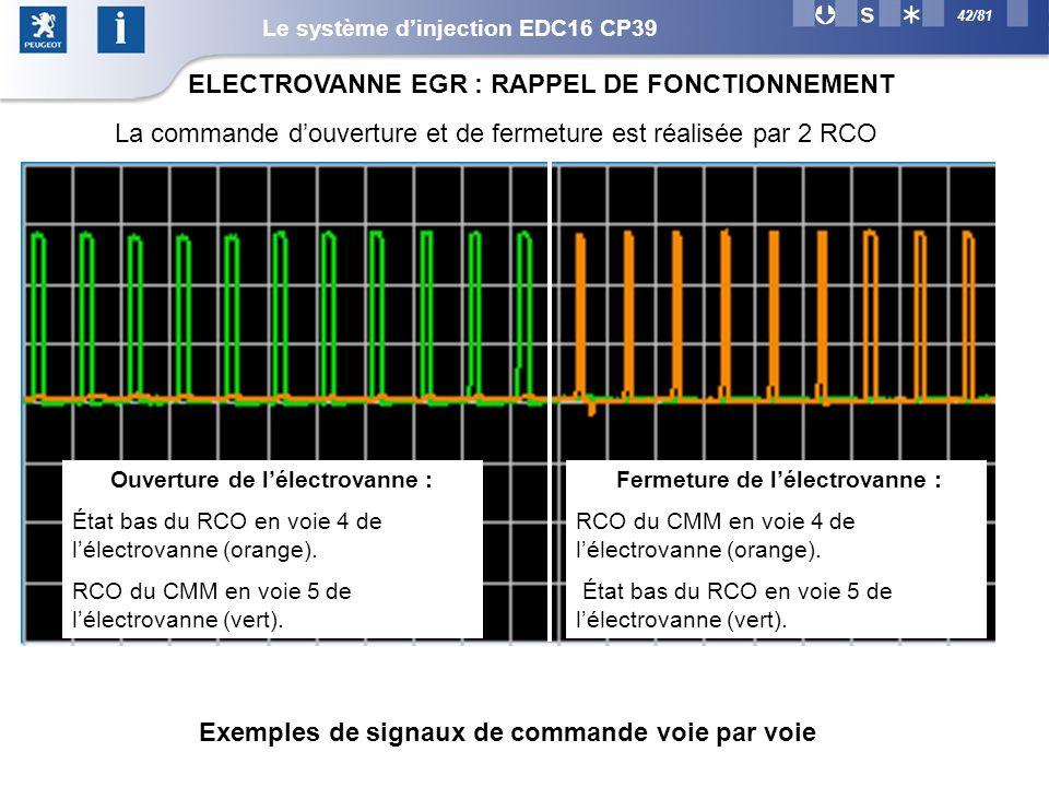 42/81 Exemples de signaux de commande voie par voie ELECTROVANNE EGR : RAPPEL DE FONCTIONNEMENT La commande douverture et de fermeture est réalisée par 2 RCO Ouverture de lélectrovanne : État bas du RCO en voie 4 de lélectrovanne (orange).