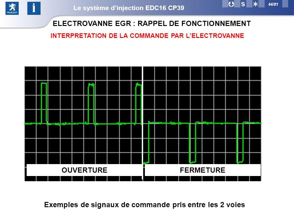 44/81 INTERPRETATION DE LA COMMANDE PAR LELECTROVANNE ELECTROVANNE EGR : RAPPEL DE FONCTIONNEMENT Exemples de signaux de commande pris entre les 2 voies OUVERTUREFERMETURE Le système dinjection EDC16 CP39
