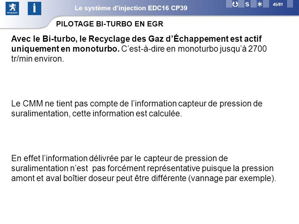 45/81 Avec le Bi-turbo, le Recyclage des Gaz dÉchappement est actif uniquement en monoturbo.