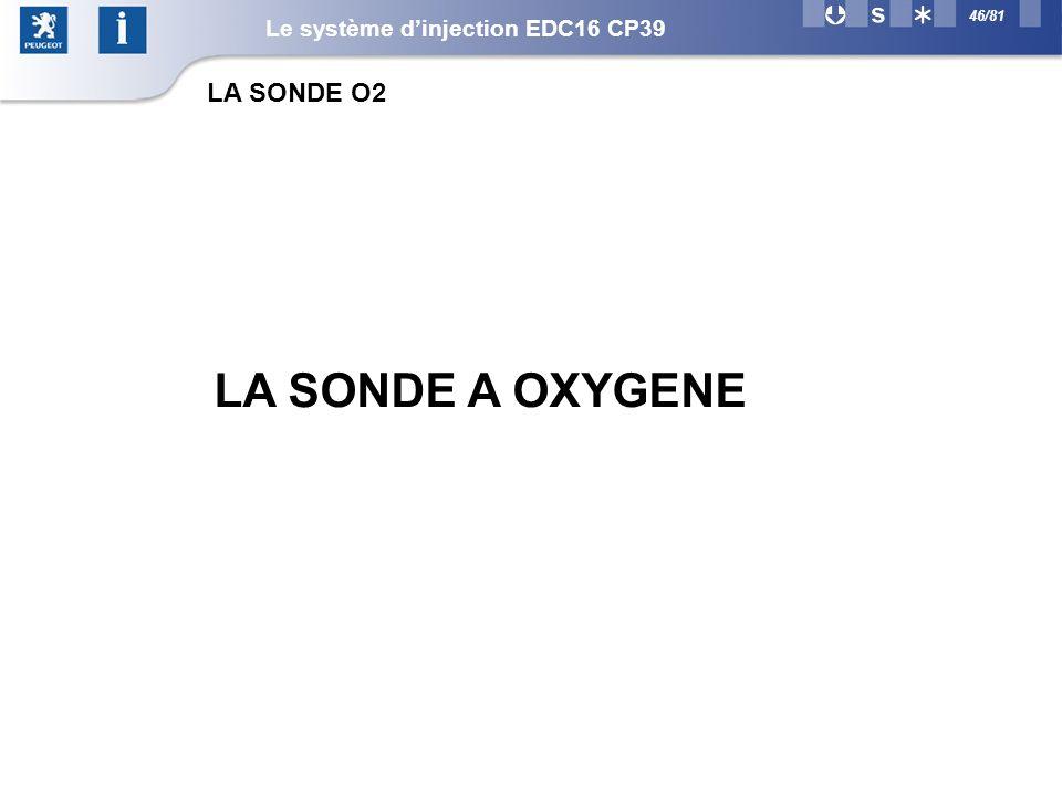46/81 LA SONDE A OXYGENE LA SONDE O2 Le système dinjection EDC16 CP39