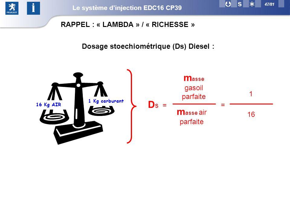 47/81 16 Kg AIR 1 Kg carburant RAPPEL : « LAMBDA » / « RICHESSE » D s = 1 16 m asse gasoil parfaite m asse air parfaite = Dosage stoechiométrique (Ds) Diesel : Le système dinjection EDC16 CP39