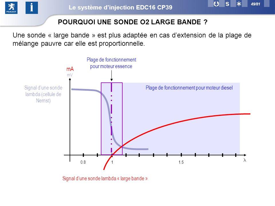 49/81 Signal dune sonde lambda (cellule de Nernst) Plage de fonctionnement pour moteur diesel Signal dune sonde lambda « large bande » mA 11.50.8 mV Plage de fonctionnement pour moteur essence POURQUOI UNE SONDE O2 LARGE BANDE .