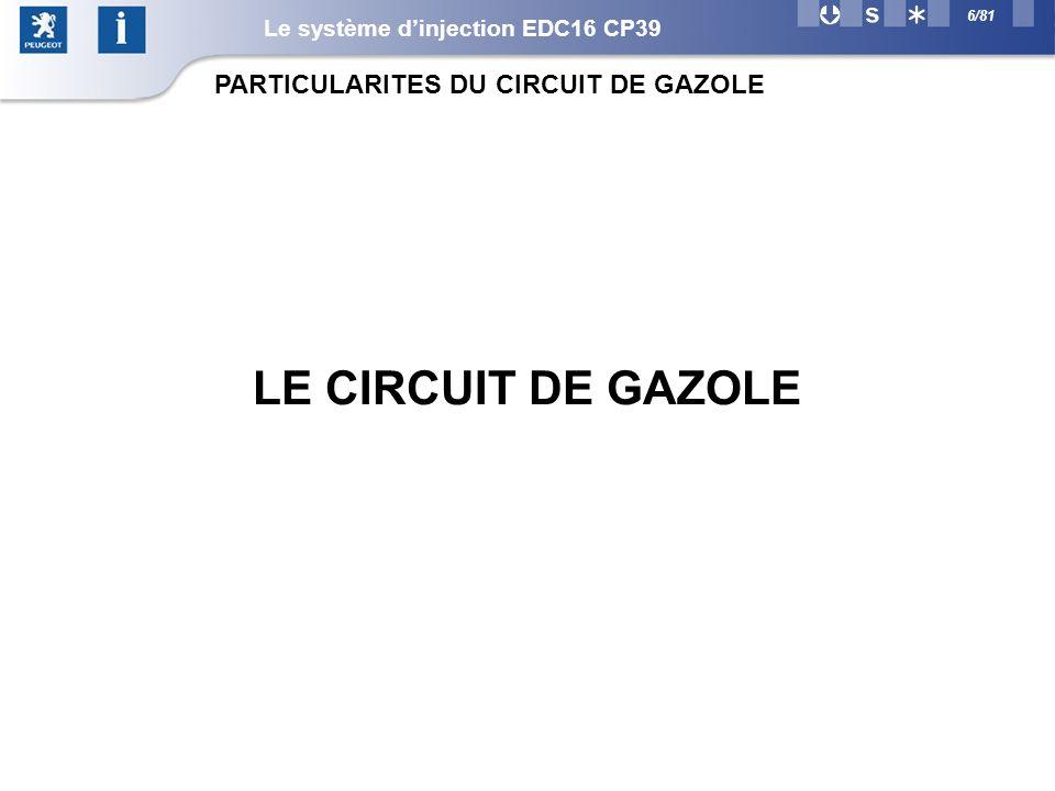 6/81 LE CIRCUIT DE GAZOLE PARTICULARITES DU CIRCUIT DE GAZOLE Le système dinjection EDC16 CP39