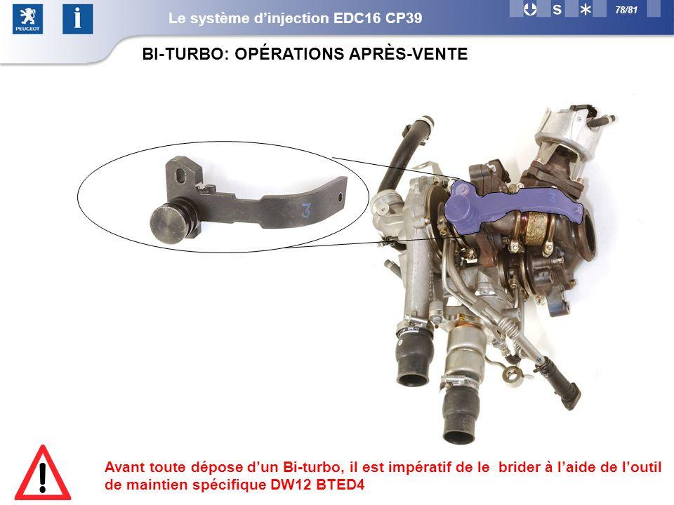 78/81 Avant toute dépose dun Bi-turbo, il est impératif de le brider à laide de loutil de maintien spécifique DW12 BTED4 BI-TURBO: OPÉRATIONS APRÈS-VENTE Le système dinjection EDC16 CP39