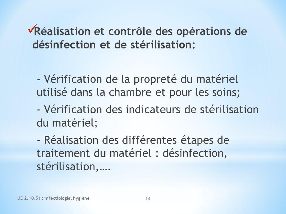 Réalisation et contrôle des opérations de désinfection et de stérilisation: - Vérification de la propreté du matériel utilisé dans la chambre et pour