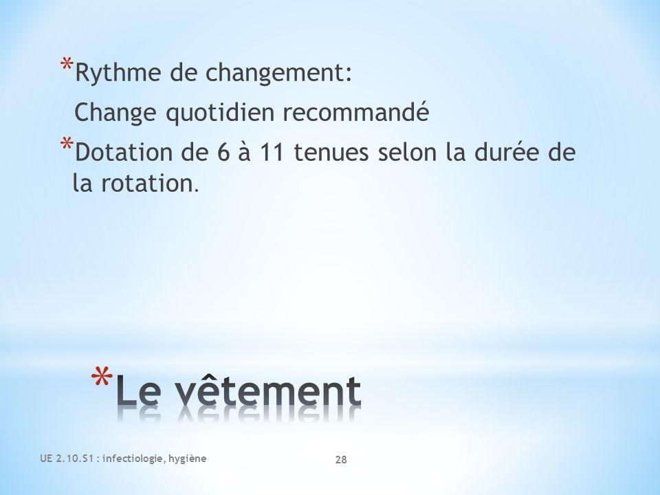 UE 2.10.S1 : infectiologie, hygiène 28 * Rythme de changement: Change quotidien recommandé * Dotation de 6 à 11 tenues selon la durée de la rotation.