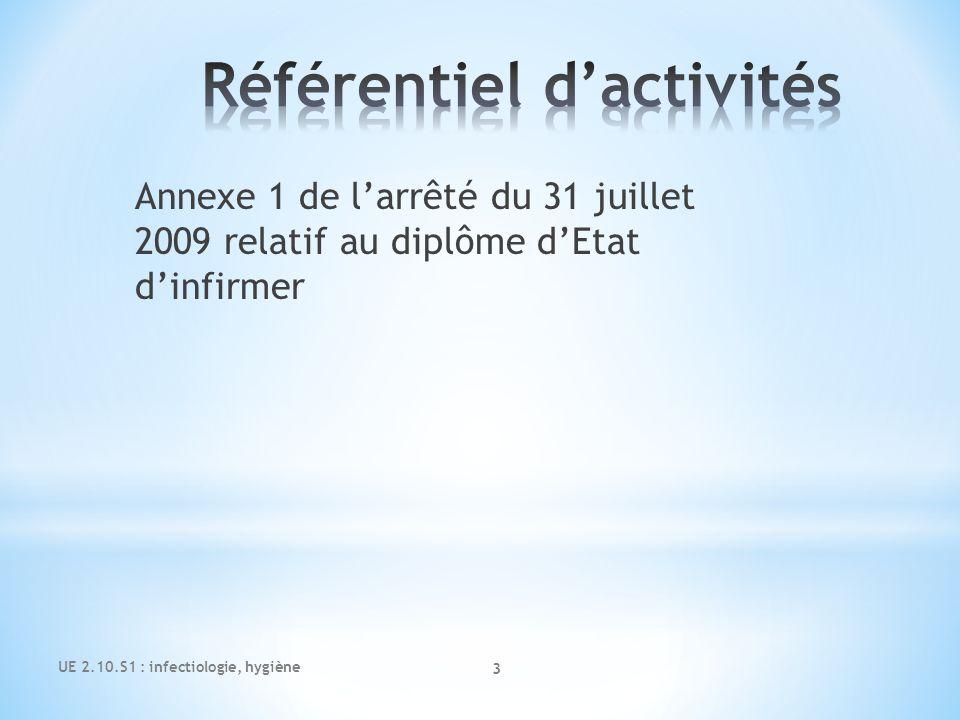 Annexe 1 de larrêté du 31 juillet 2009 relatif au diplôme dEtat dinfirmer UE 2.10.S1 : infectiologie, hygiène 3