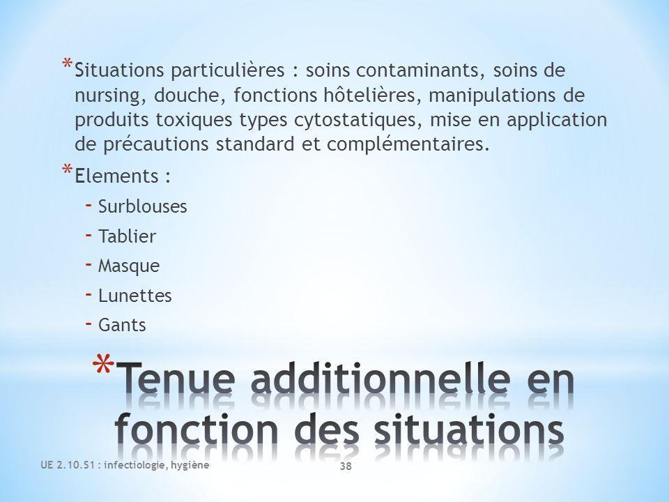 UE 2.10.S1 : infectiologie, hygiène 38 * Situations particulières : soins contaminants, soins de nursing, douche, fonctions hôtelières, manipulations