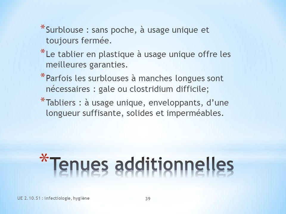 UE 2.10.S1 : infectiologie, hygiène 39 * Surblouse : sans poche, à usage unique et toujours fermée. * Le tablier en plastique à usage unique offre les