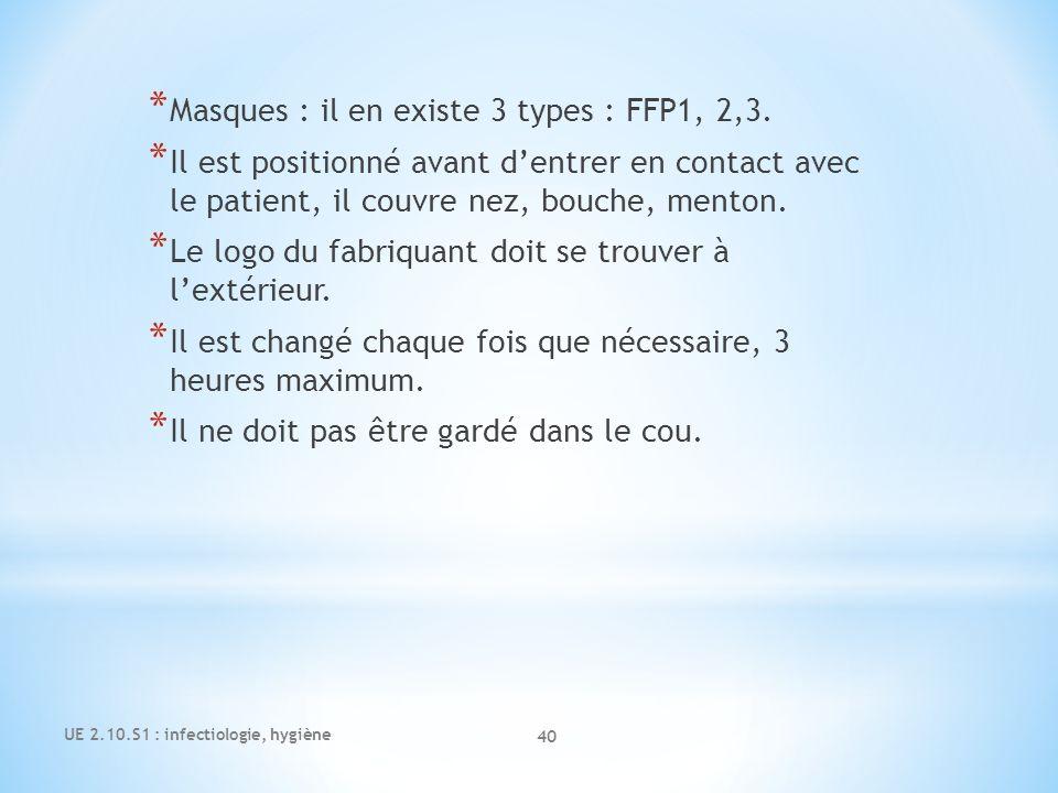 UE 2.10.S1 : infectiologie, hygiène 40 * Masques : il en existe 3 types : FFP1, 2,3. * Il est positionné avant dentrer en contact avec le patient, il
