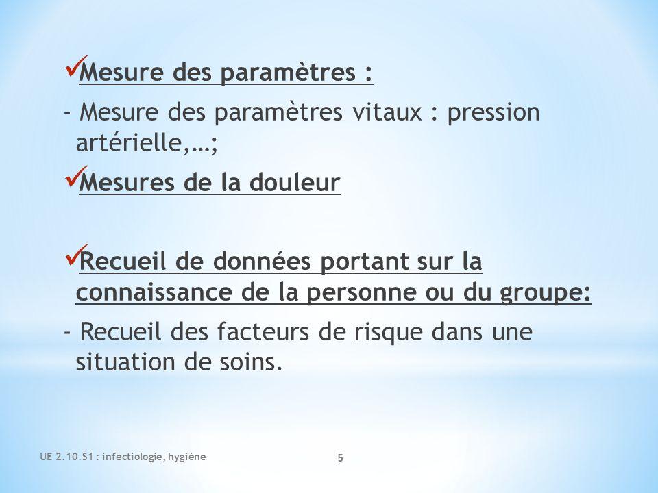 Mesure des paramètres : - Mesure des paramètres vitaux : pression artérielle,…; Mesures de la douleur Recueil de données portant sur la connaissance d