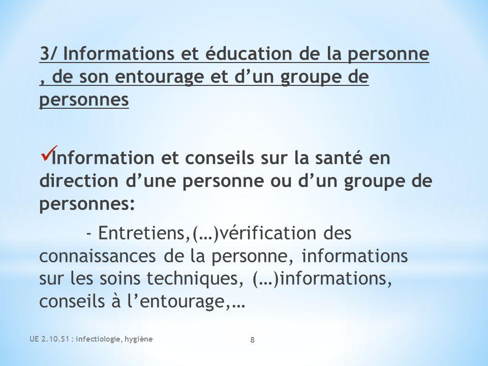 3/ Informations et éducation de la personne, de son entourage et dun groupe de personnes Information et conseils sur la santé en direction dune person