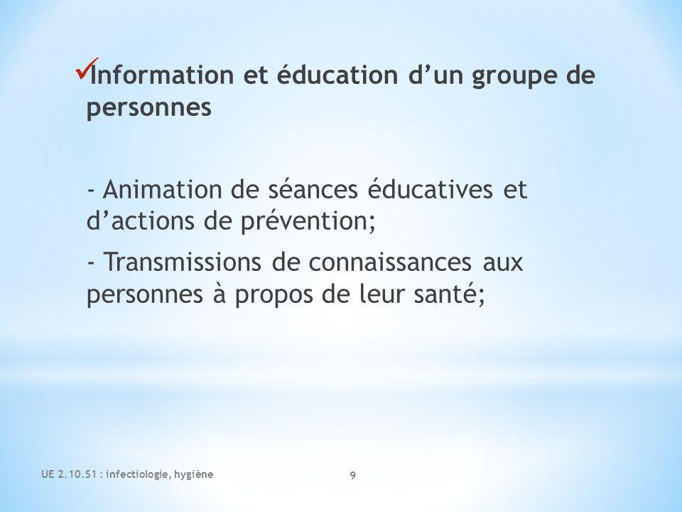 9 Information et éducation dun groupe de personnes - Animation de séances éducatives et dactions de prévention; - Transmissions de connaissances aux p