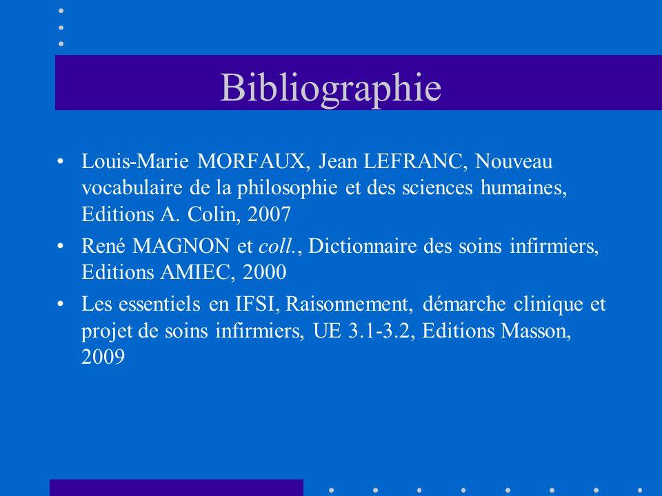 Bibliographie Louis-Marie MORFAUX, Jean LEFRANC, Nouveau vocabulaire de la philosophie et des sciences humaines, Editions A. Colin, 2007 René MAGNON e