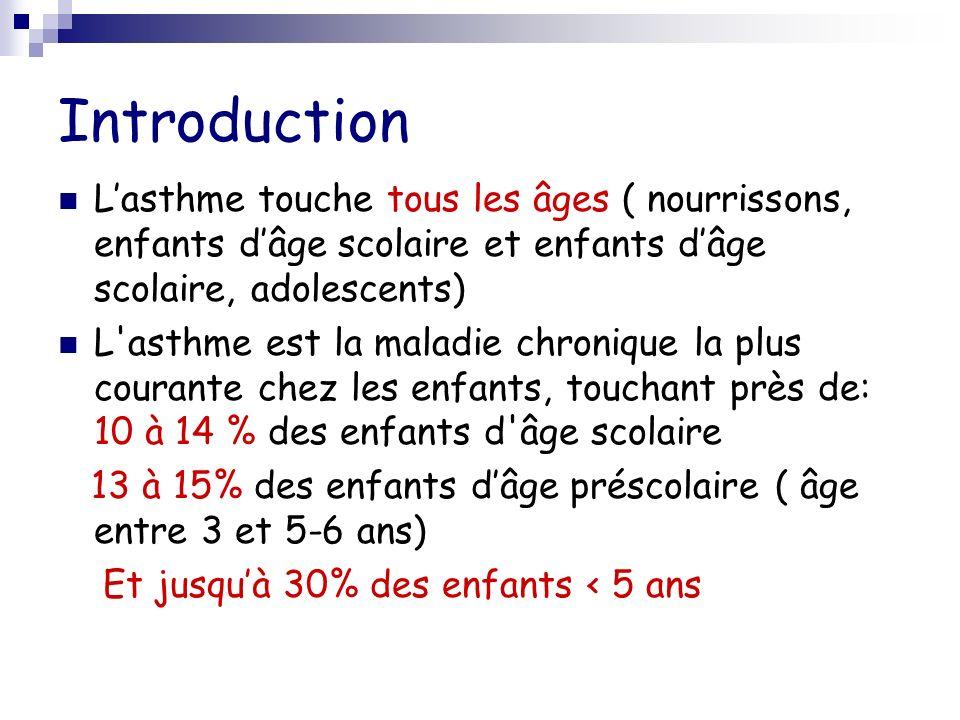 Introduction Lasthme touche tous les âges ( nourrissons, enfants dâge scolaire et enfants dâge scolaire, adolescents) L'asthme est la maladie chroniqu
