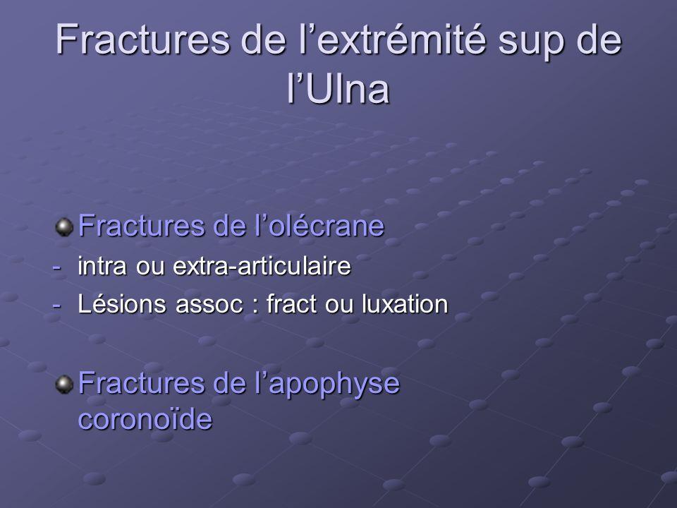 Fractures de lextrémité sup de lUlna Fractures de lolécrane -intra ou extra-articulaire -Lésions assoc : fract ou luxation Fractures de lapophyse coronoïde