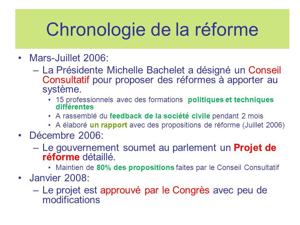 Chronologie de la réforme Mars-Juillet 2006: –La Présidente Michelle Bachelet a désigné un Conseil Consultatif pour proposer des réformes à apporter au système.
